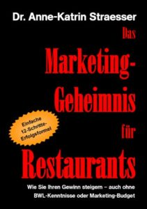 Marketing für Restaurants